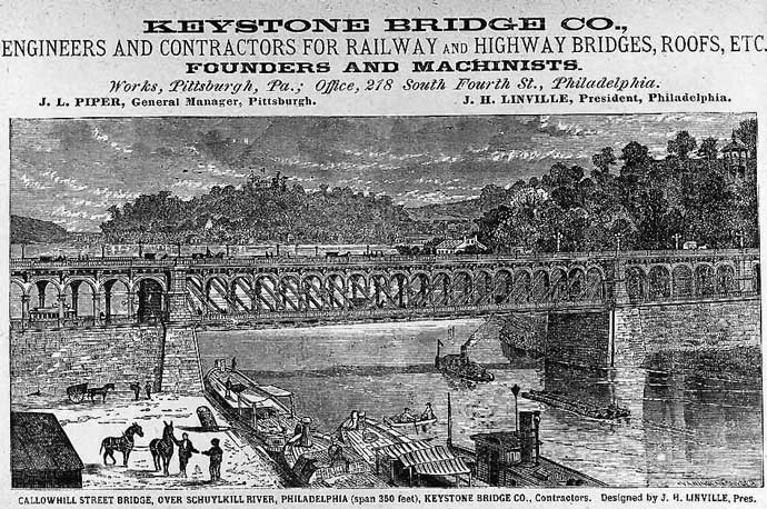 Keystone Bridge Company advertisement