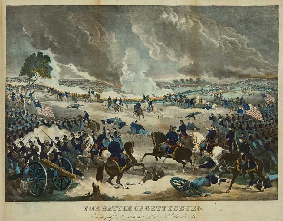 Gettysburg Union order of battle